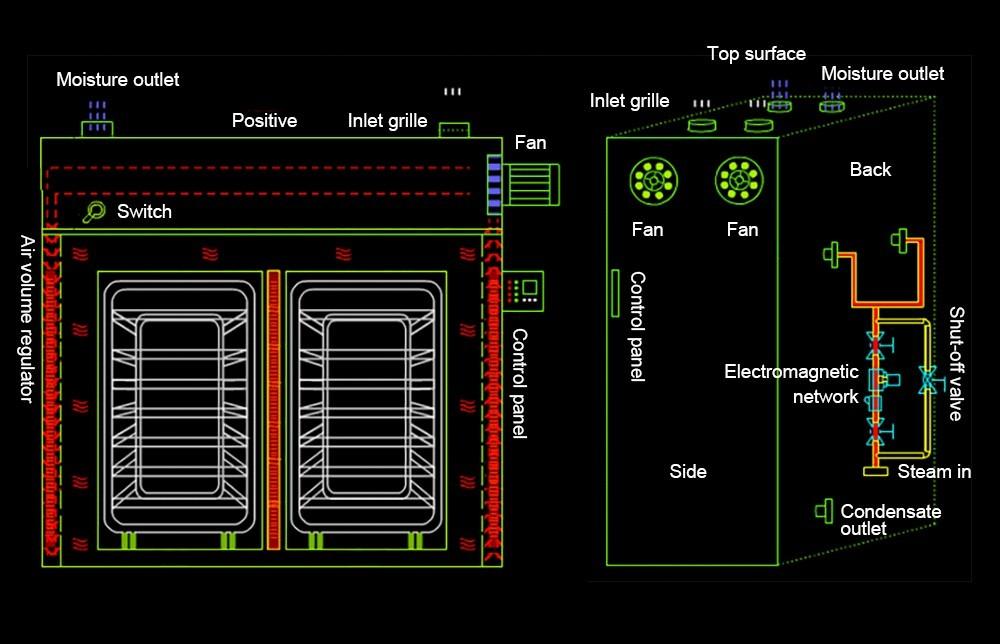 عملية آلة تجفيف الأعشاب الصناعية (1)