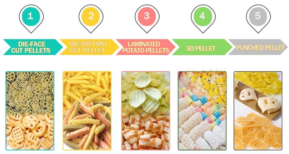عملية تجهيز الأغذية الطارد برغي واحد (6)