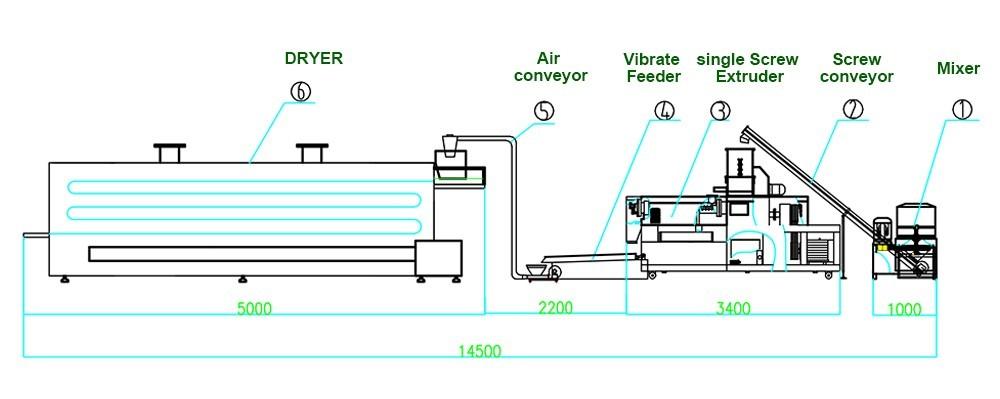 سعر آلة المعكرونة الأوتوماتيكية الصناعية (3)