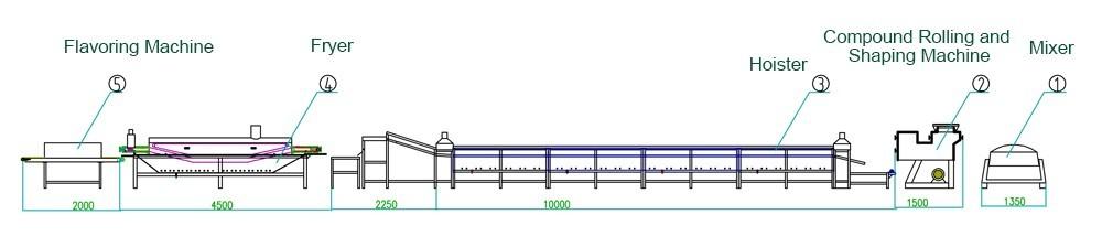 سعر خط إنتاج المعكرونة الفورية (1)