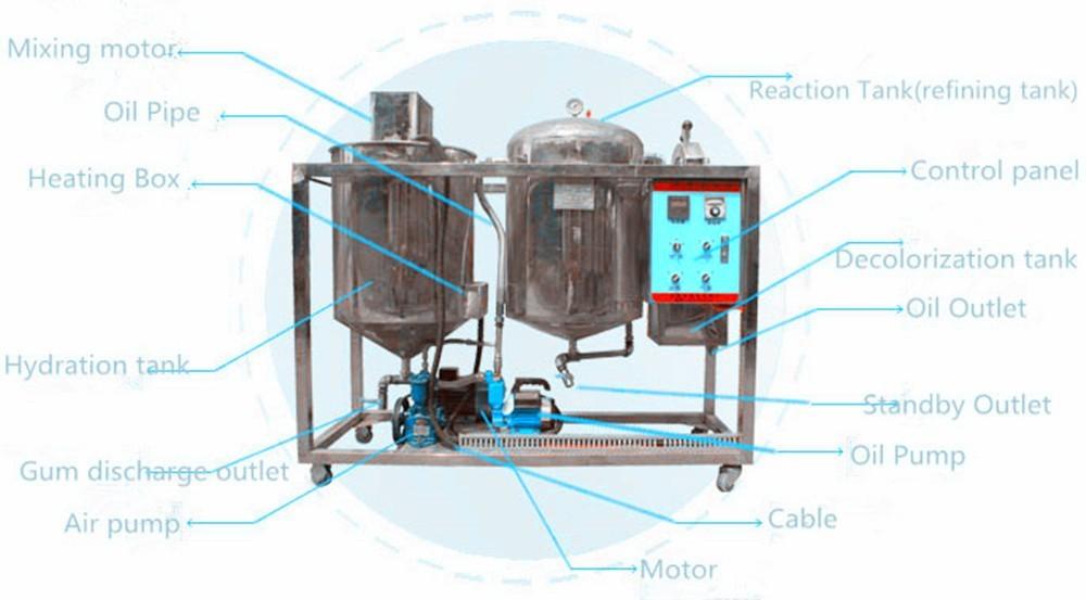 5-800T  يوم سعر آلة تكرير النفط الخام (4)