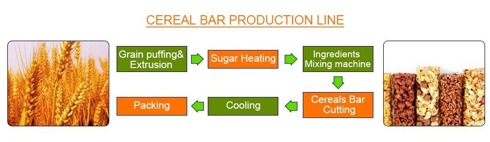 عملية خط إنتاج شريط الطاقة (2)