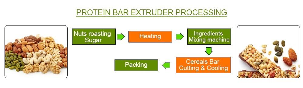 سعر خط إنتاج شريط البروتين (3)