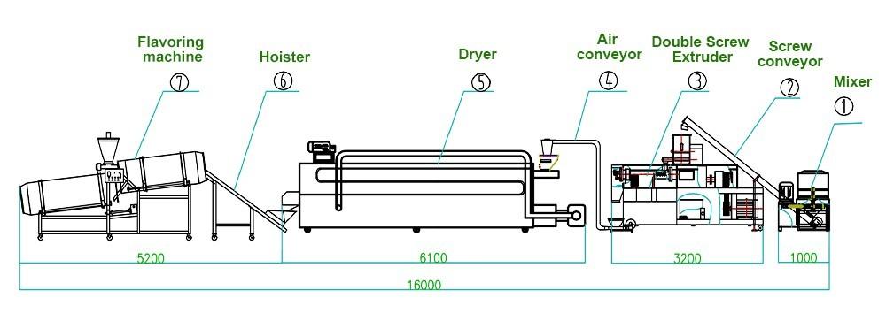 سعر آلة تصنيع قطع الصويا (4)